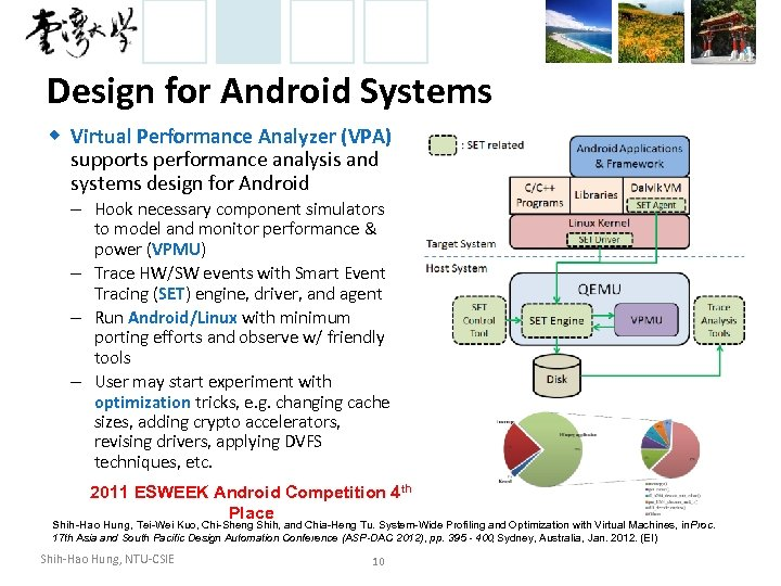 Design for Android Systems ◆ Virtual Performance Analyzer (VPA) supports performance analysis and systems