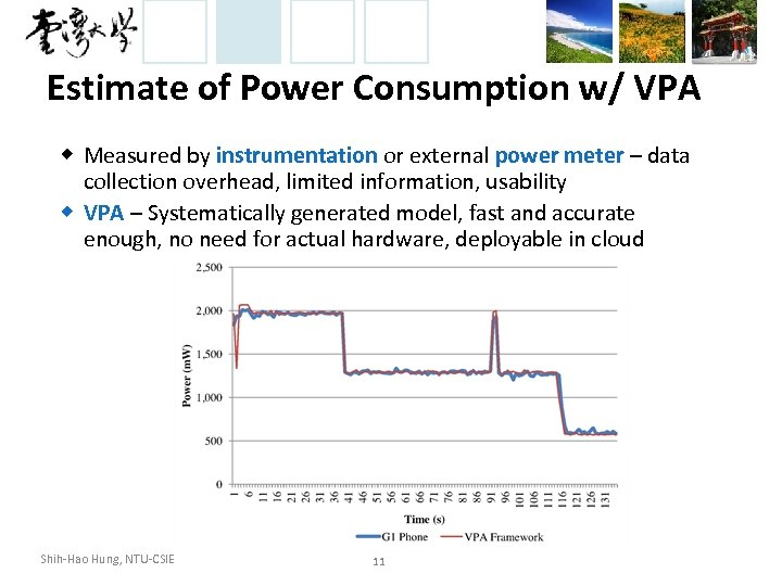 Estimate of Power Consumption w/ VPA ◆ Measured by instrumentation or external power meter