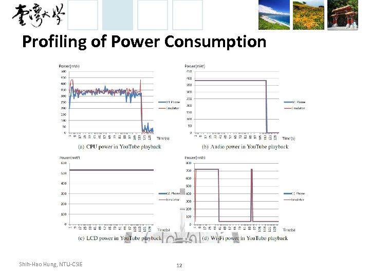 Profiling of Power Consumption Shih-Hao Hung, NTU-CSIE 12