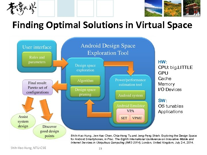 Finding Optimal Solutions in Virtual Space HW: CPU: big. LITTLE GPU Cache Memory I/O