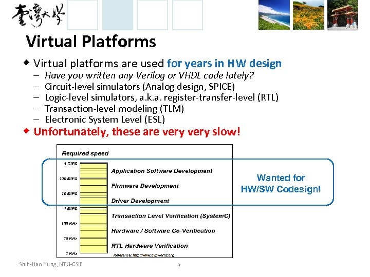 Virtual Platforms ◆ Virtual platforms are used for years in HW design – –