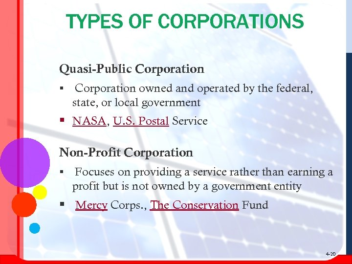 TYPES OF CORPORATIONS Quasi-Public Corporation § Corporation owned and operated by the federal, state,
