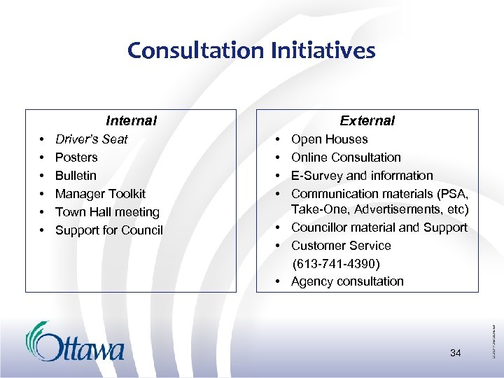 Consultation Initiatives Internal • • • Driver's Seat Posters Bulletin Manager Toolkit Town Hall
