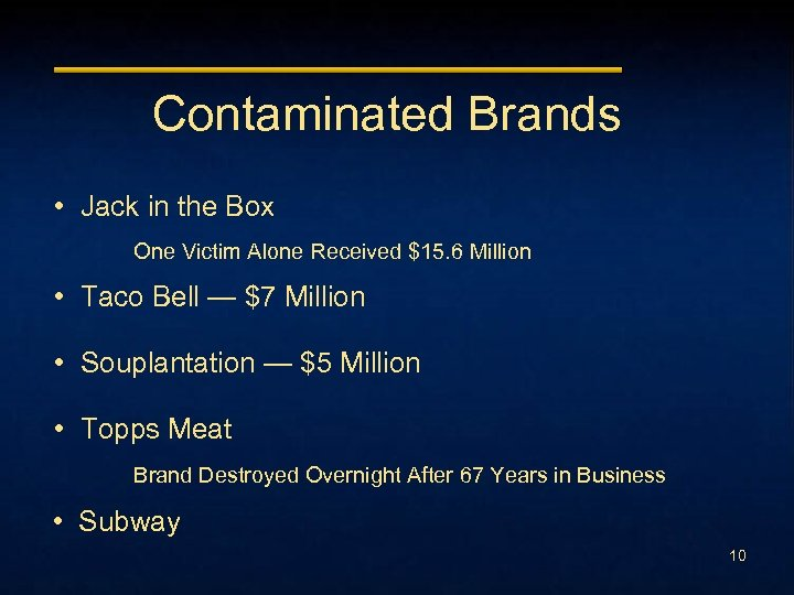 Contaminated Brands • Jack in the Box One Victim Alone Received $15. 6 Million