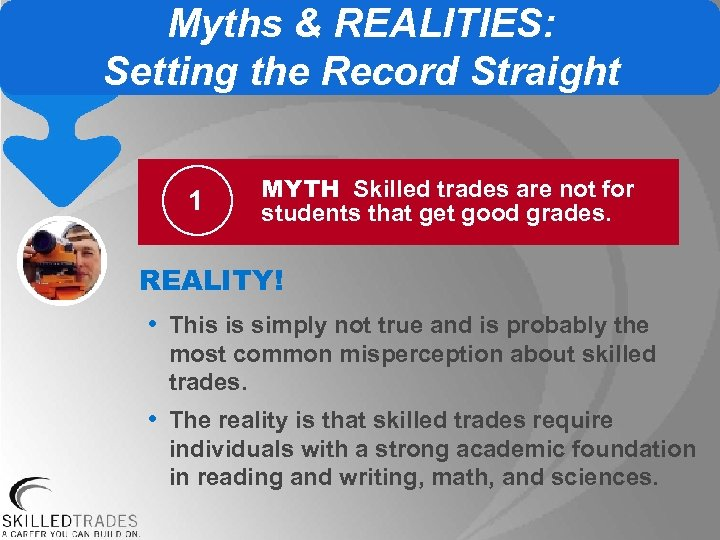 Myths & REALITIES: Setting the Record Straight 1 MYTH Skilled trades are not for