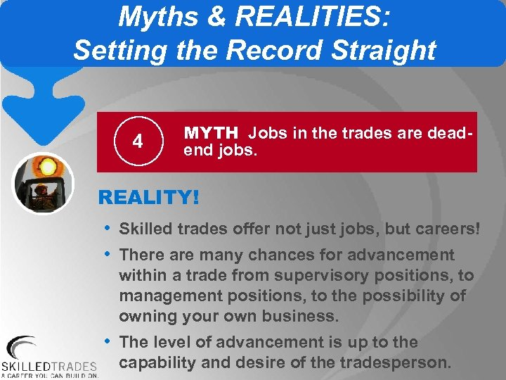 Myths & REALITIES: Setting the Record Straight 4 MYTH Jobs in the trades are