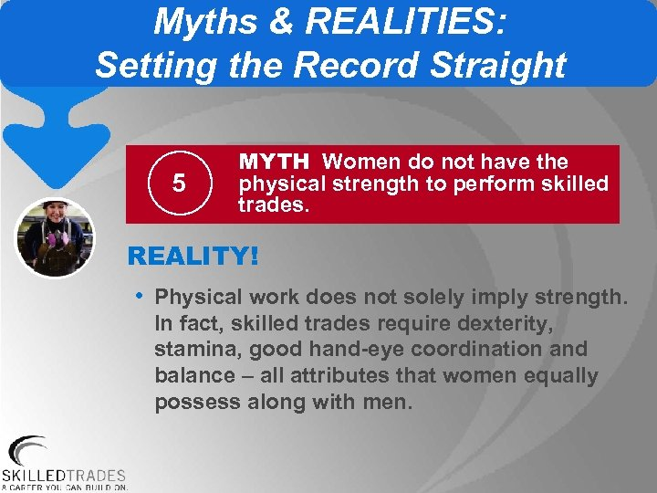 Myths & REALITIES: Setting the Record Straight 5 MYTH Women do not have the