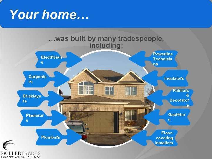 Your home… …was built by many tradespeople, including: Electrician s Carpente rs Powerline Technicia
