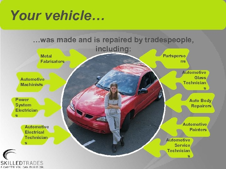 Your vehicle… …was made and is repaired by tradespeople, including: Metal Fabricators Automotive Machinists