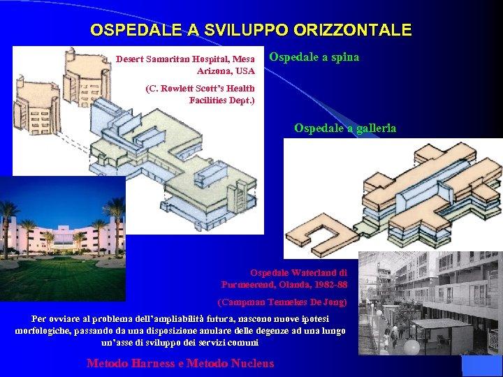 OSPEDALE A SVILUPPO ORIZZONTALE Desert Samaritan Hospital, Mesa Arizona, USA Ospedale a spina (C.