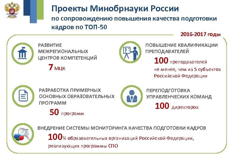 Проекты Минобрнауки России по сопровождению повышения качества подготовки кадров по ТОП-50 2016 -2017 годы