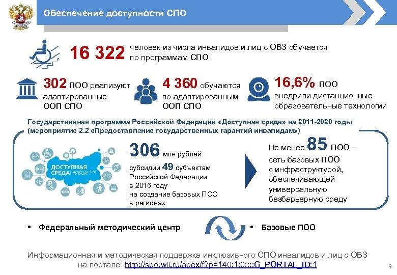 Обеспечение доступности СПО 16 322 человек из числа инвалидов и лиц с ОВЗ обучается