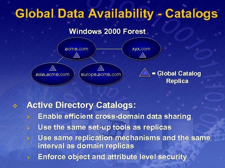 Global Data Availability - Catalogs Windows 2000 Forest acme. com asia. acme. com v