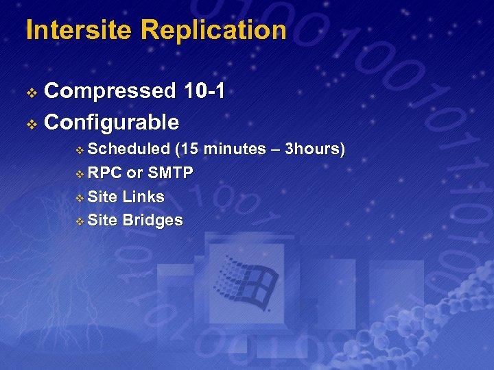 Intersite Replication Compressed 10 -1 v Configurable v v Scheduled (15 minutes – 3