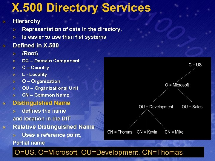X. 500 Directory Services v Hierarchy Ø Ø v Representation of data in the
