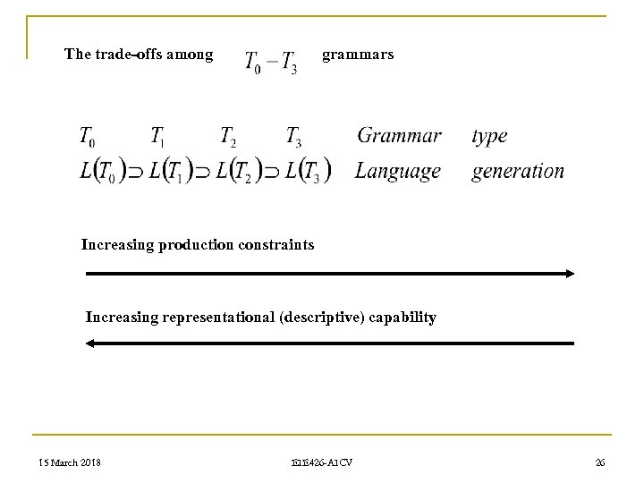 The trade-offs among grammars Increasing production constraints Increasing representational (descriptive) capability 15 March 2018