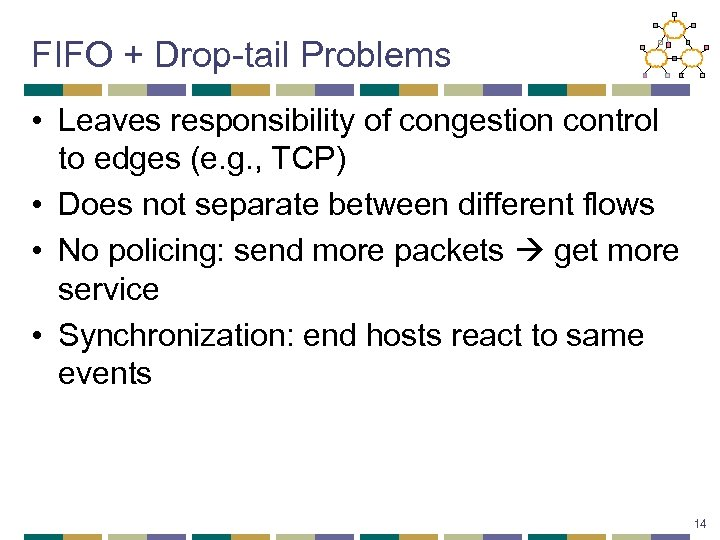 FIFO + Drop-tail Problems • Leaves responsibility of congestion control to edges (e. g.