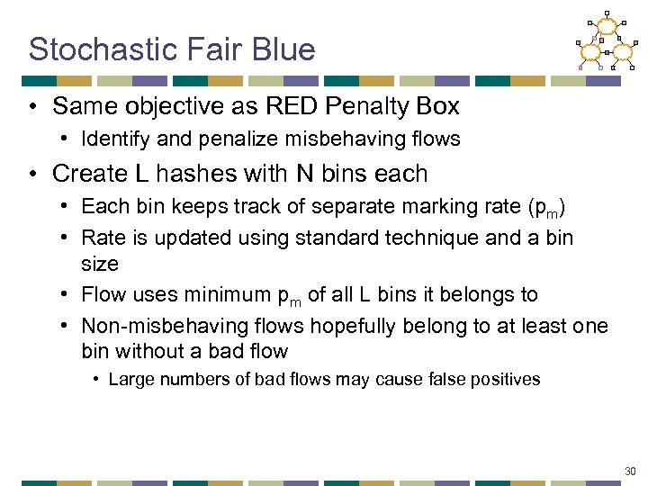 Stochastic Fair Blue • Same objective as RED Penalty Box • Identify and penalize
