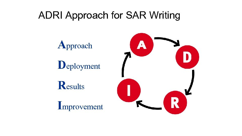 ADRI Approach for SAR Writing Approach Deployment Results Improvement Do 104