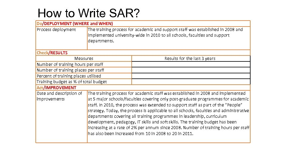 How to Write SAR? Do/DEPLOYMENT (WHERE and WHEN) Process deployment The training process for