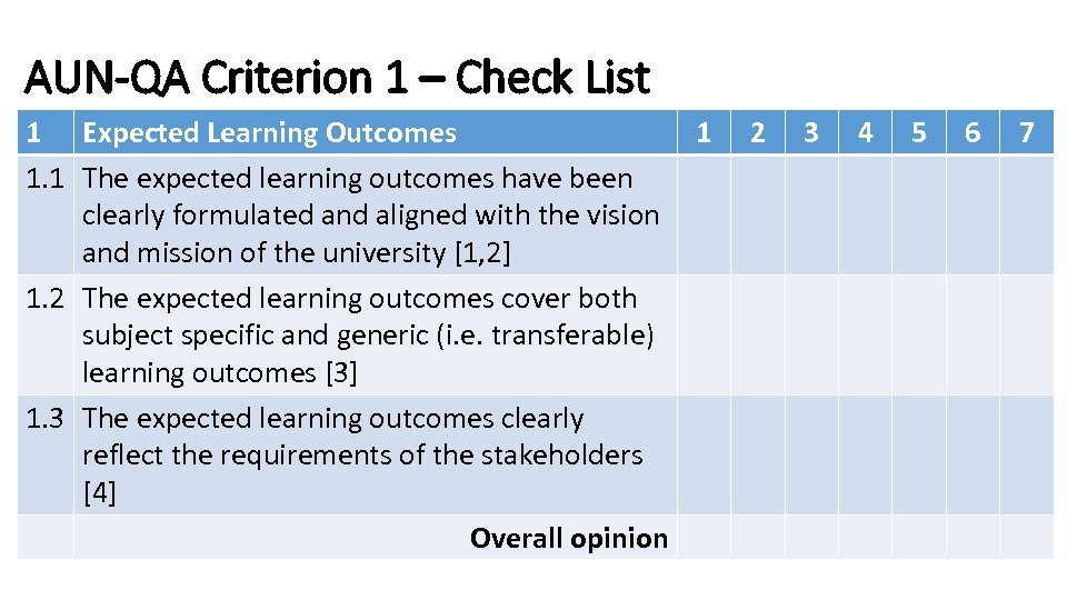 AUN-QA Criterion 1 – Check List 1 Expected Learning Outcomes 1 1. 1 The