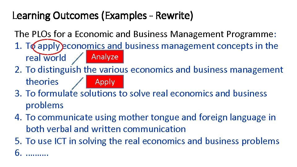 Learning Outcomes (Examples - Rewrite) The PLOs for a Economic and Business Management Programme: