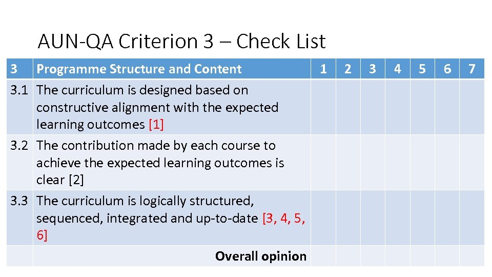 AUN-QA Criterion 3 – Check List 3 Programme Structure and Content 1 3. 1