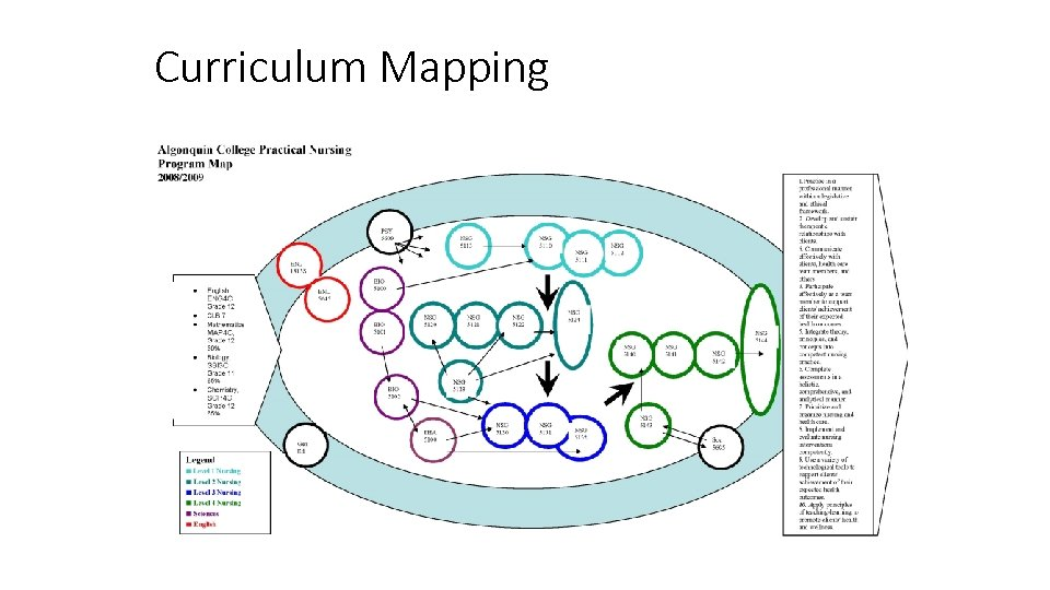 Curriculum Mapping QA at Programme Level 46