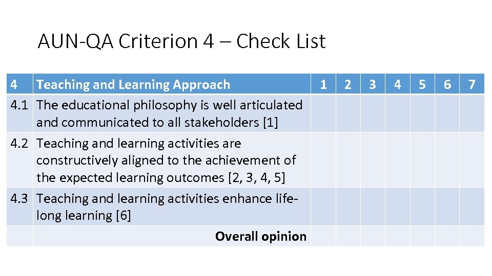 AUN-QA Criterion 4 – Check List 4 Teaching and Learning Approach 1 4. 1