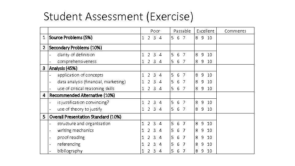 Student Assessment (Exercise) 1 Source Problems (5%) Poor 1 2 3 4 Passable Excellent