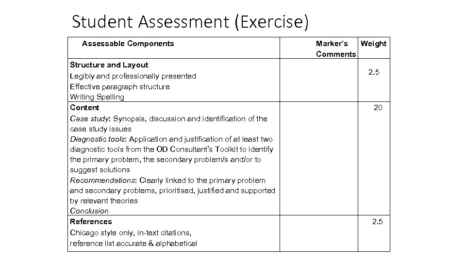 Student Assessment (Exercise) Assessable Components Structure and Layout Legibly and professionally presented Effective paragraph