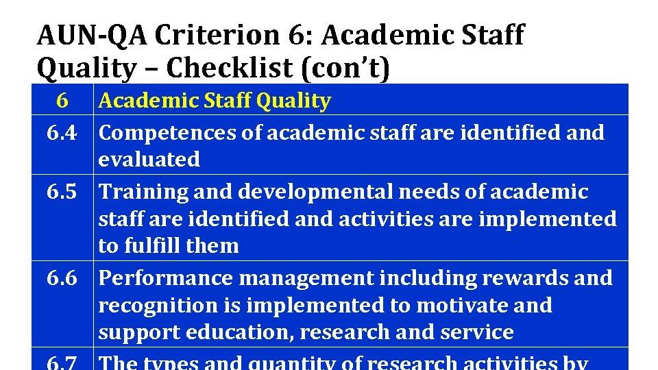 AUN-QA Criterion 6: Academic Staff Quality – Checklist (con't) 6 Academic Staff Quality 6.