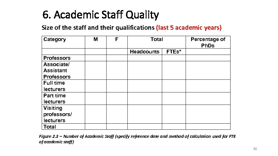 6. Academic Staff Quality Size of the staff and their qualifications (last 5 academic