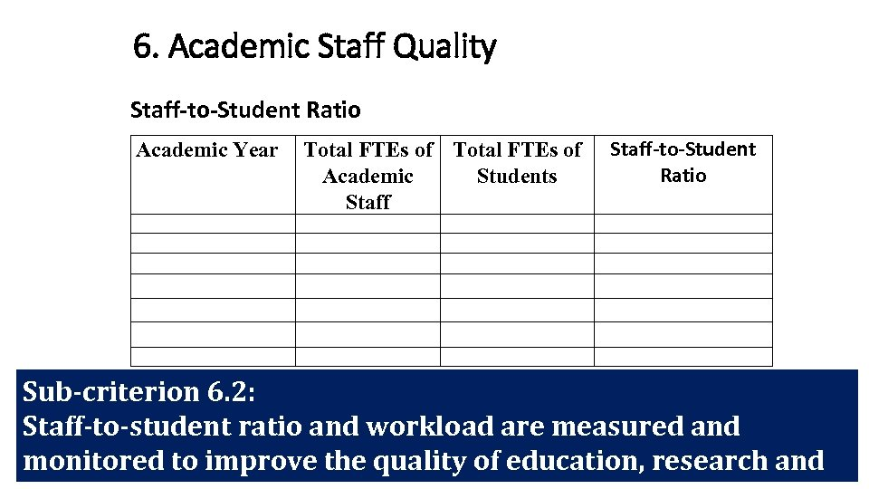 6. Academic Staff Quality Staff-to-Student Ratio Academic Year Total FTEs of Academic Students Staff-to-Student