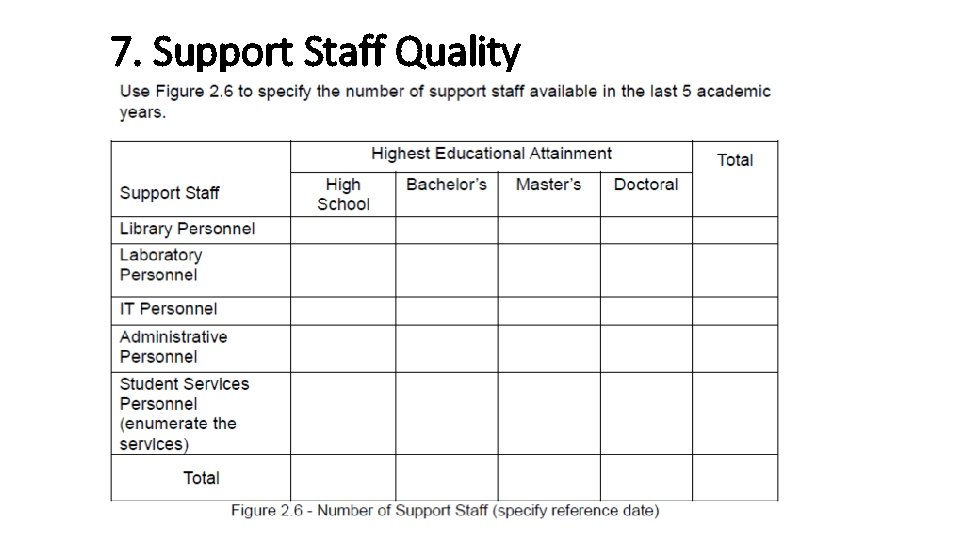7. Support Staff Quality