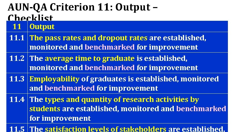 AUN-QA Criterion 11: Output – Checklist 11 Output 11. 1 The pass rates and