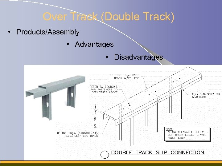 Over Track (Double Track) • Products/Assembly • Advantages • Disadvantages