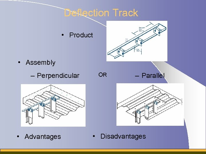 Deflection Track • Product • Assembly – Perpendicular • Advantages OR – Parallel •