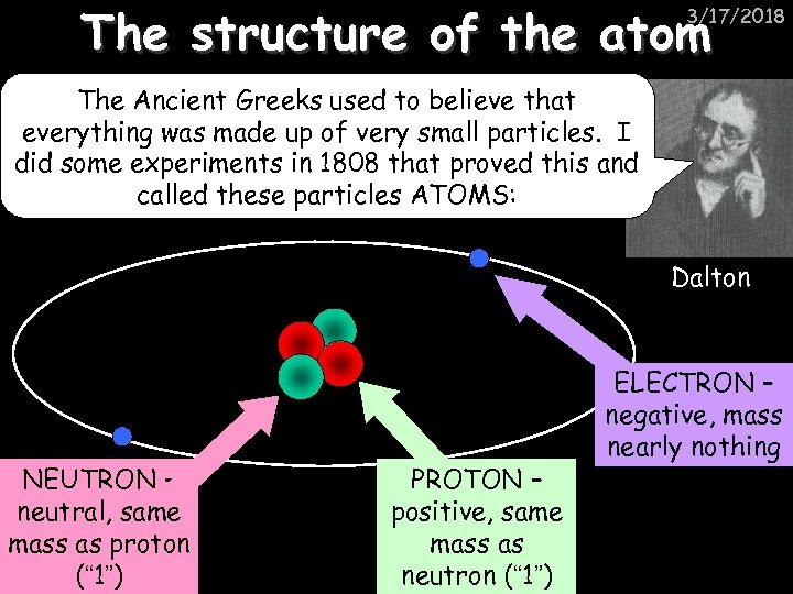 The structure of the atom 3/17/2018 The Ancient Greeks used to believe that everything