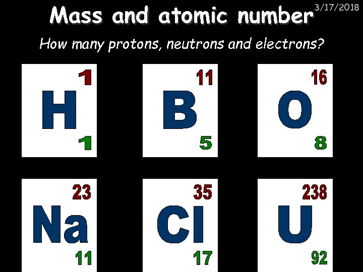 Mass and atomic number 3/17/2018 How many protons, neutrons and electrons?