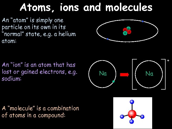 "Atoms, ions and molecules An ""atom"" is simply one particle on its own in"