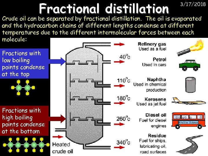 Fractional distillation 3/17/2018 Crude oil can be separated by fractional distillation. The oil is