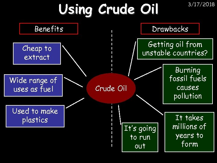 Using Crude Oil Benefits Drawbacks Getting oil from unstable countries? Cheap to extract Wide