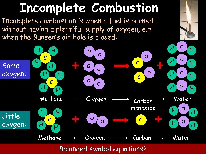 Incomplete Combustion Incomplete combustion is when a fuel is burned without having a plentiful