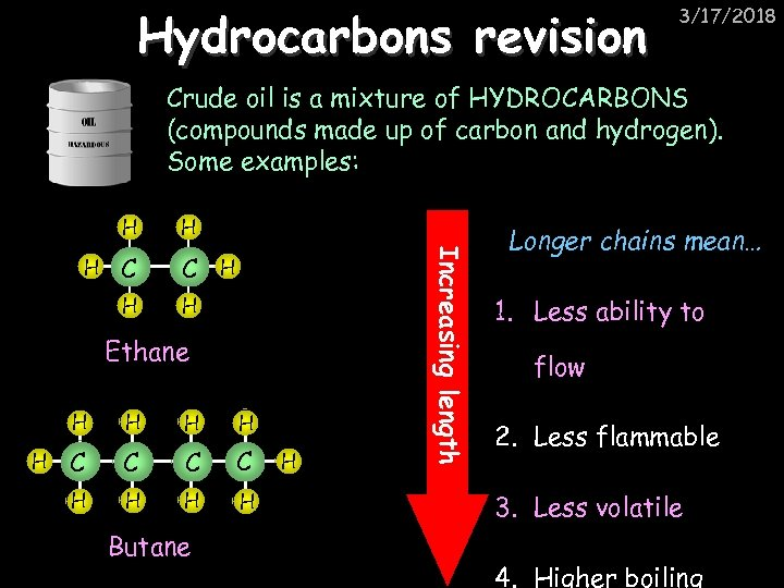 Hydrocarbons revision 3/17/2018 Crude oil is a mixture of HYDROCARBONS (compounds made up of