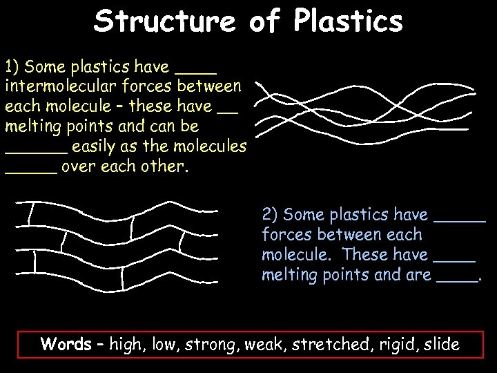 Structure of Plastics 1) Some plastics have ____ intermolecular forces between each molecule –