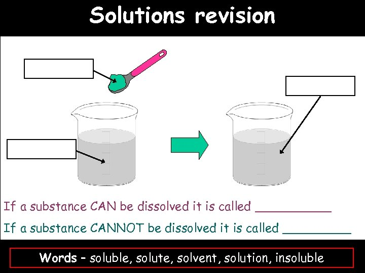 Solutions revision If a substance CAN be dissolved it is called _____ If a