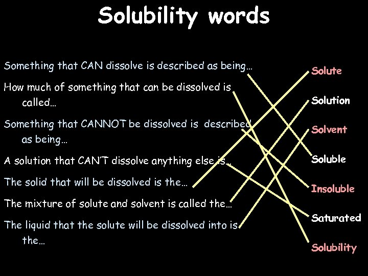 Solubility words Something that CAN dissolve is described as being… Solute How much of