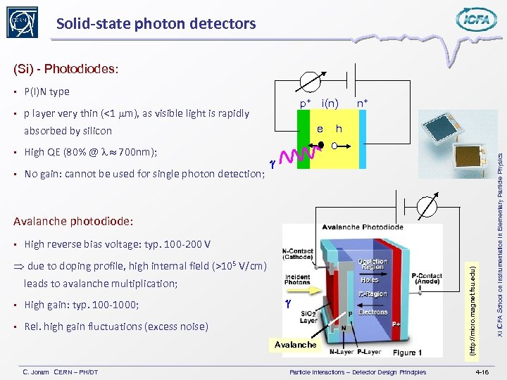 Solid-state photon detectors (Si) - Photodiodes: P(I)N type p+ i(n) p layer very thin