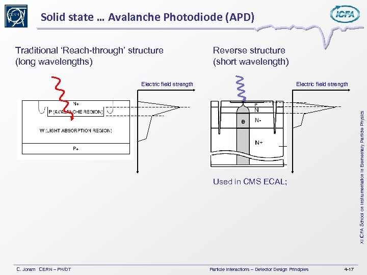 Solid state … Avalanche Photodiode (APD) Reverse structure (short wavelength) Electric field strength XI